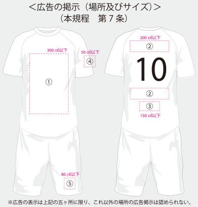 サッカー・フットサルユニフォームチーム識別標章